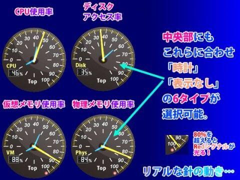 【オリジナル同人】アナログCPUメーター2