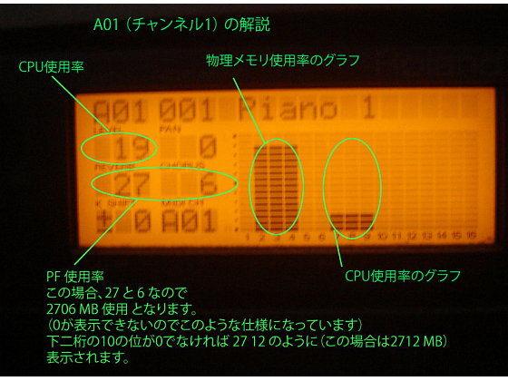 【オリジナル同人】SC-88, 88Pro の画面に「CPU」「メモリ」使用率をグラフ表示