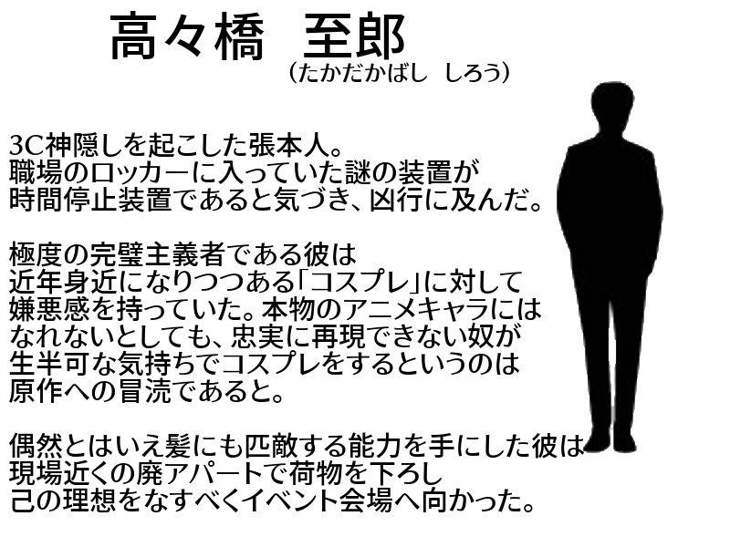 こす☆ぱに 〜尾北 敦未〜