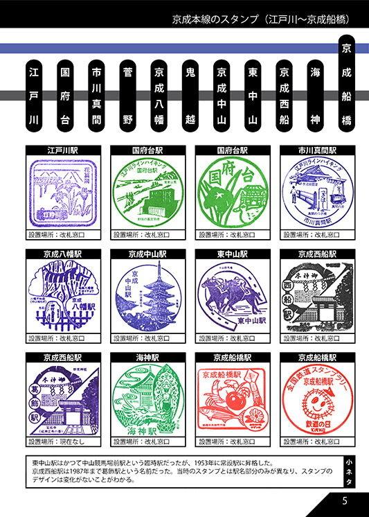 京成電鉄のだいたい押せるスタンプ本