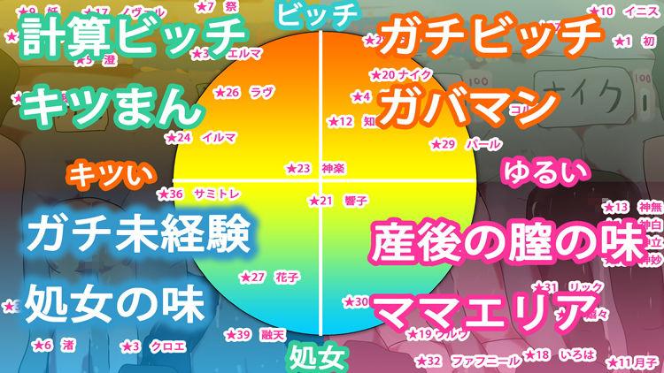 ジナシス☆レビュアーズ〜実録!看板娘のオナホール徹底検証〜