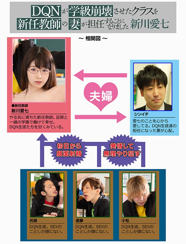 DQNが学級崩壊させたクラスを新任教師の妻が担任することになりました 新川愛七1