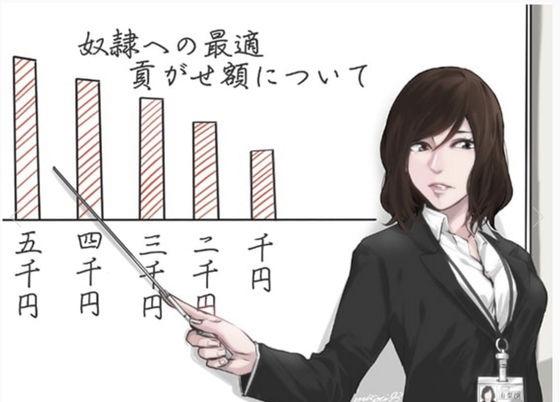 【無料】ありさ様の射精管理生活〜事前課題
